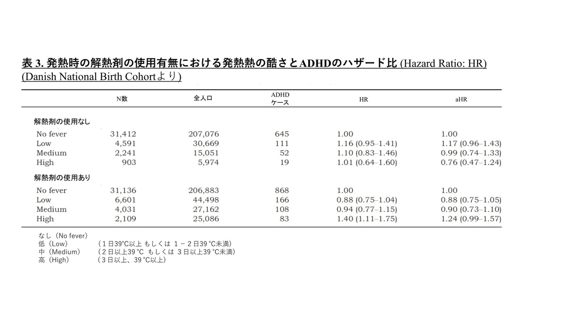f:id:RIDC_JP:20210609145645j:plain