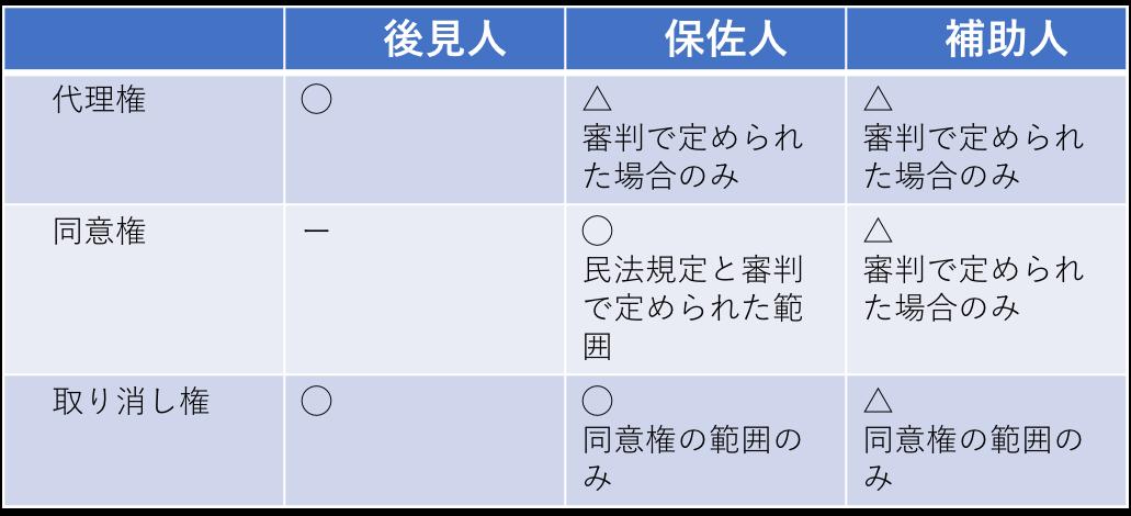 f:id:RIDC_JP:20210707155936p:plain