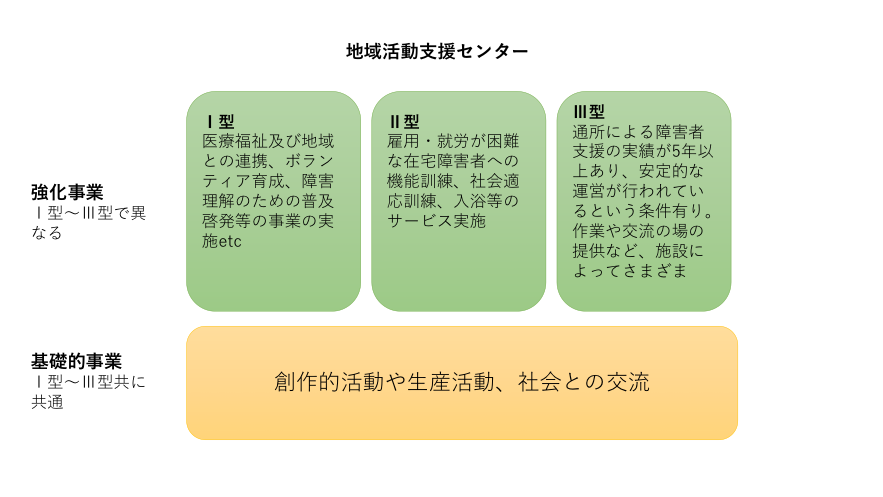 f:id:RIDC_JP:20210908115801p:plain