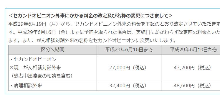 f:id:RIPEkun:20170601220200p:plain