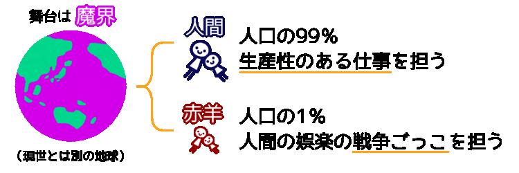 絶クレQ紹介画像1