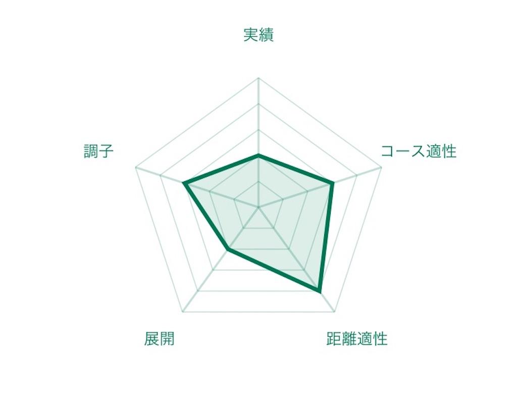 f:id:RM_horse:20200605175749j:image