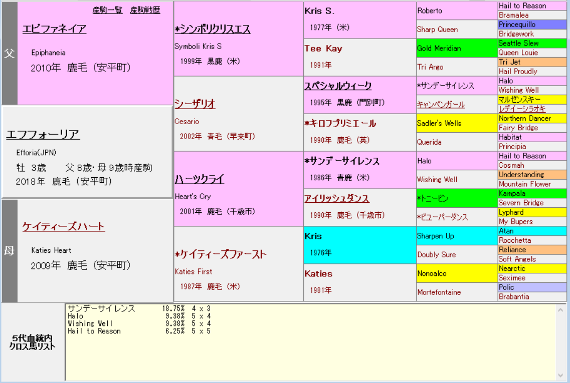 f:id:RM_horse:20210603205007p:plain