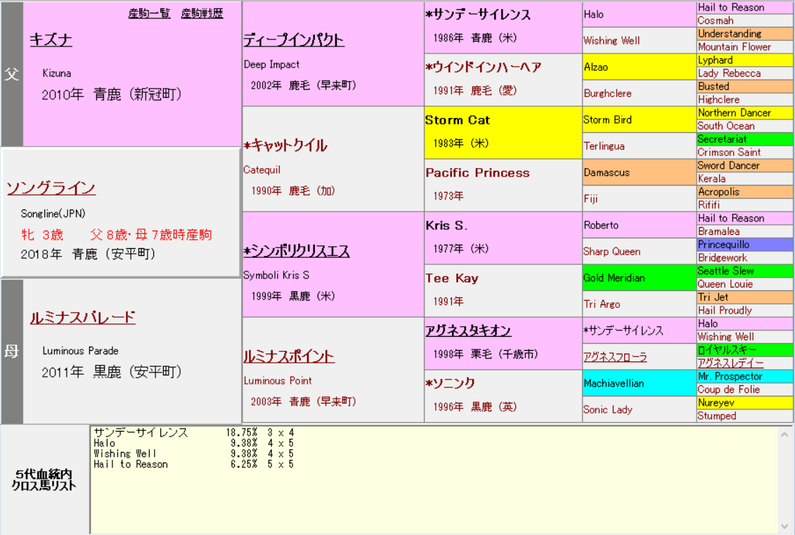 f:id:RM_horse:20210603205820p:plain