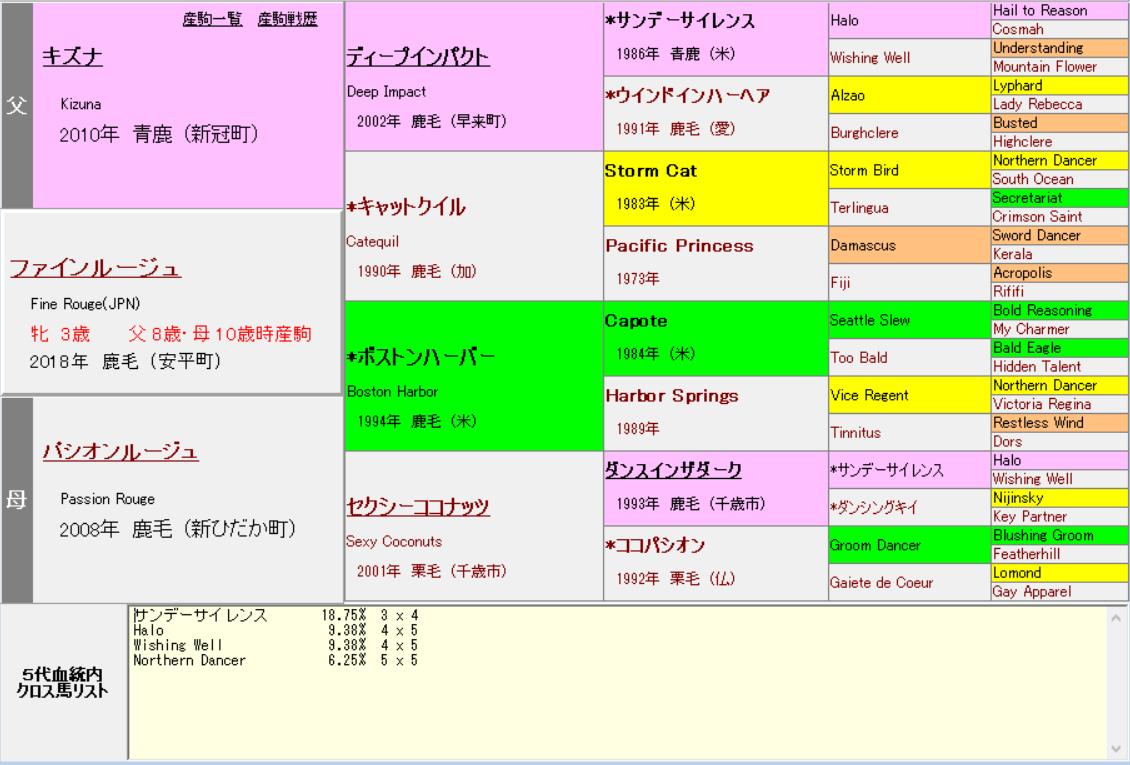 f:id:RM_horse:20210603205929p:plain
