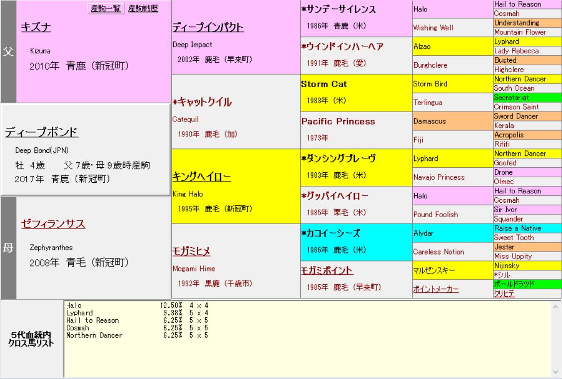 f:id:RM_horse:20210603210058p:plain