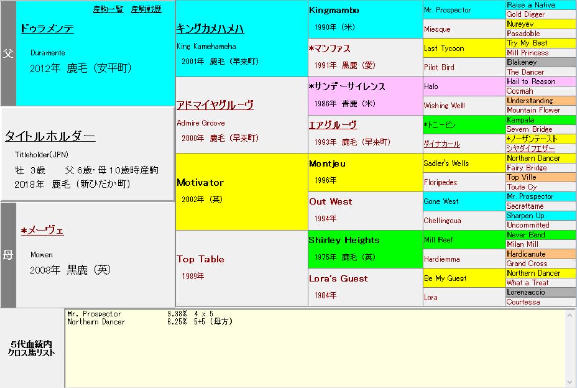f:id:RM_horse:20210603212704p:plain