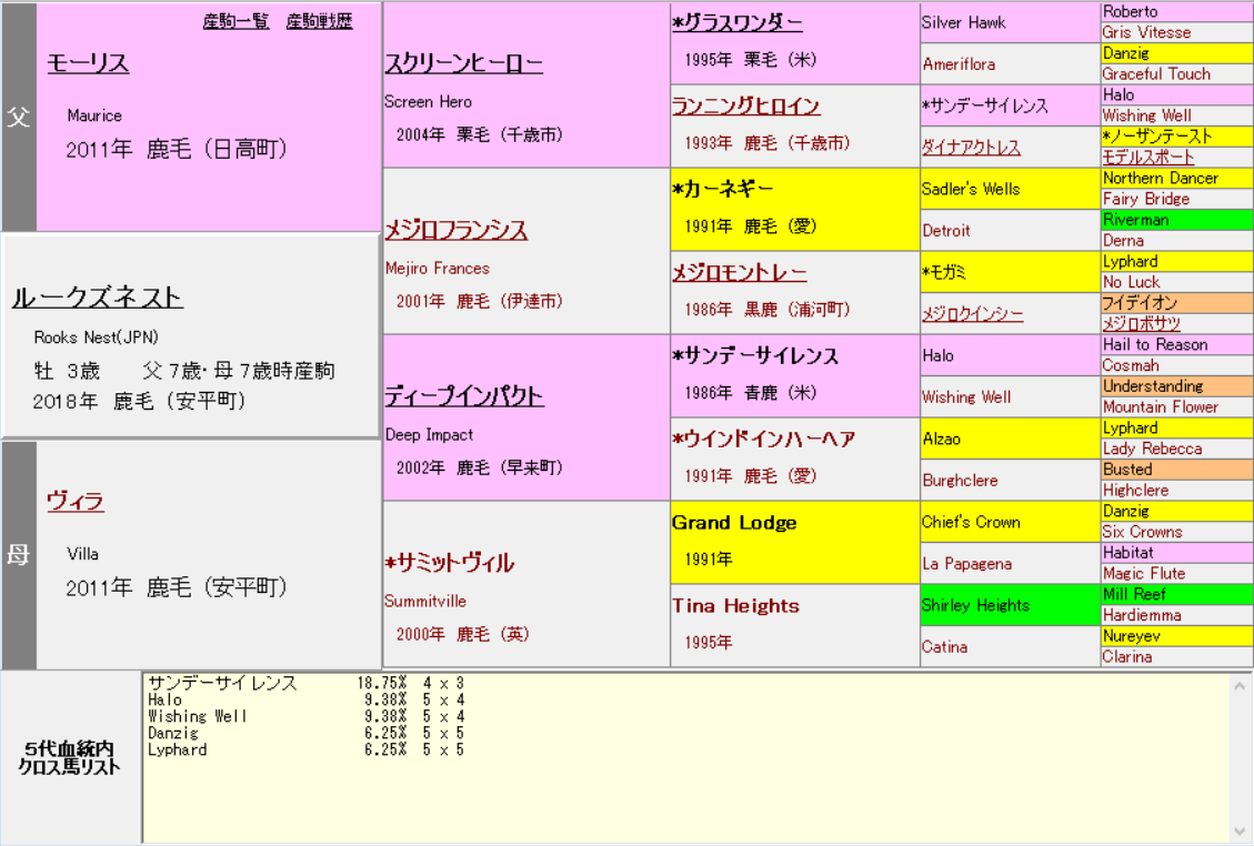 f:id:RM_horse:20210603215248p:plain