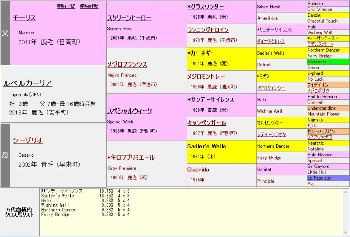 f:id:RM_horse:20210603215335p:plain