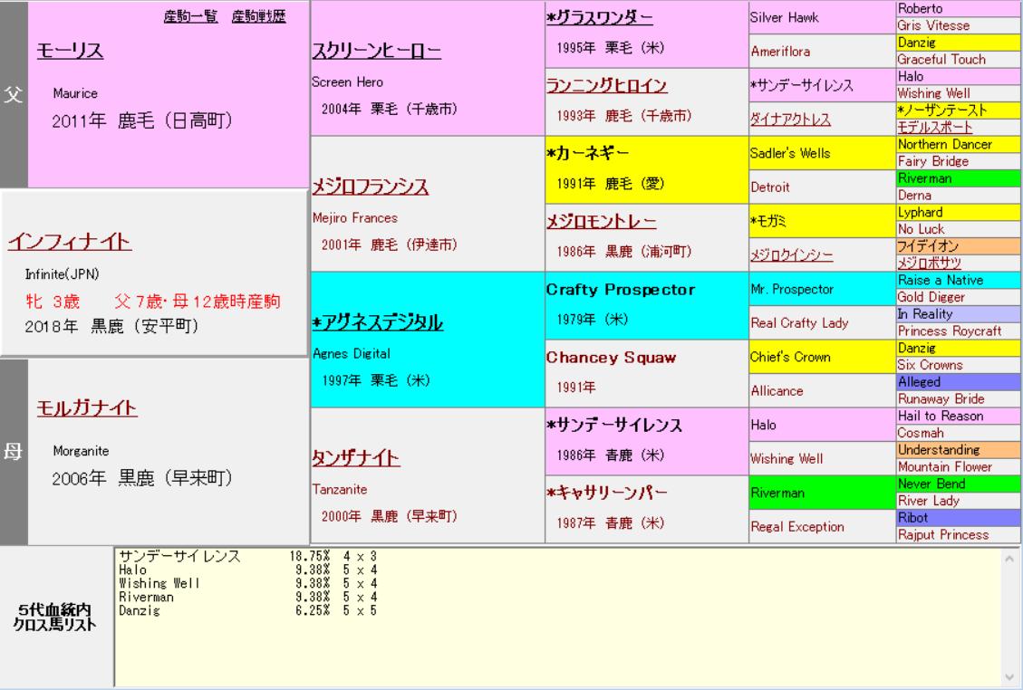 f:id:RM_horse:20210603215431p:plain