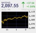 [アメリカ]NASDAQ20091029