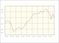 [貴金属]日本金価格