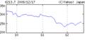 [日本]オーエム製作所20091218