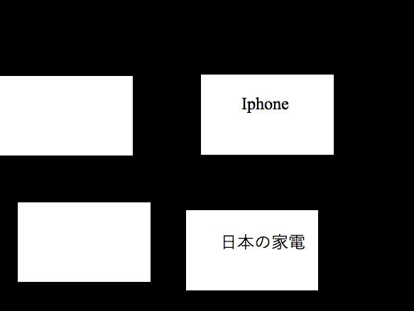 f:id:ROCbeingme:20180730143854p:plain