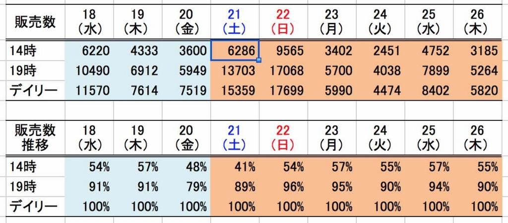 f:id:RPS2013CM:20170212084017j:plain