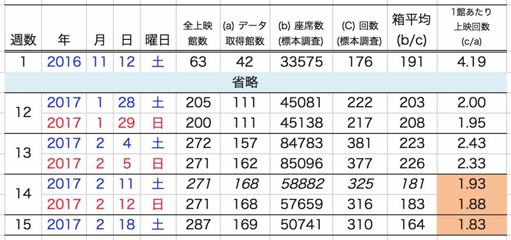 f:id:RPS2013CM:20170221065630j:plain