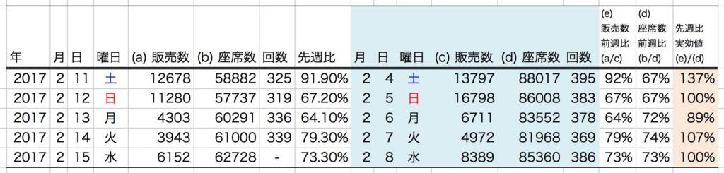 f:id:RPS2013CM:20170221065912j:plain
