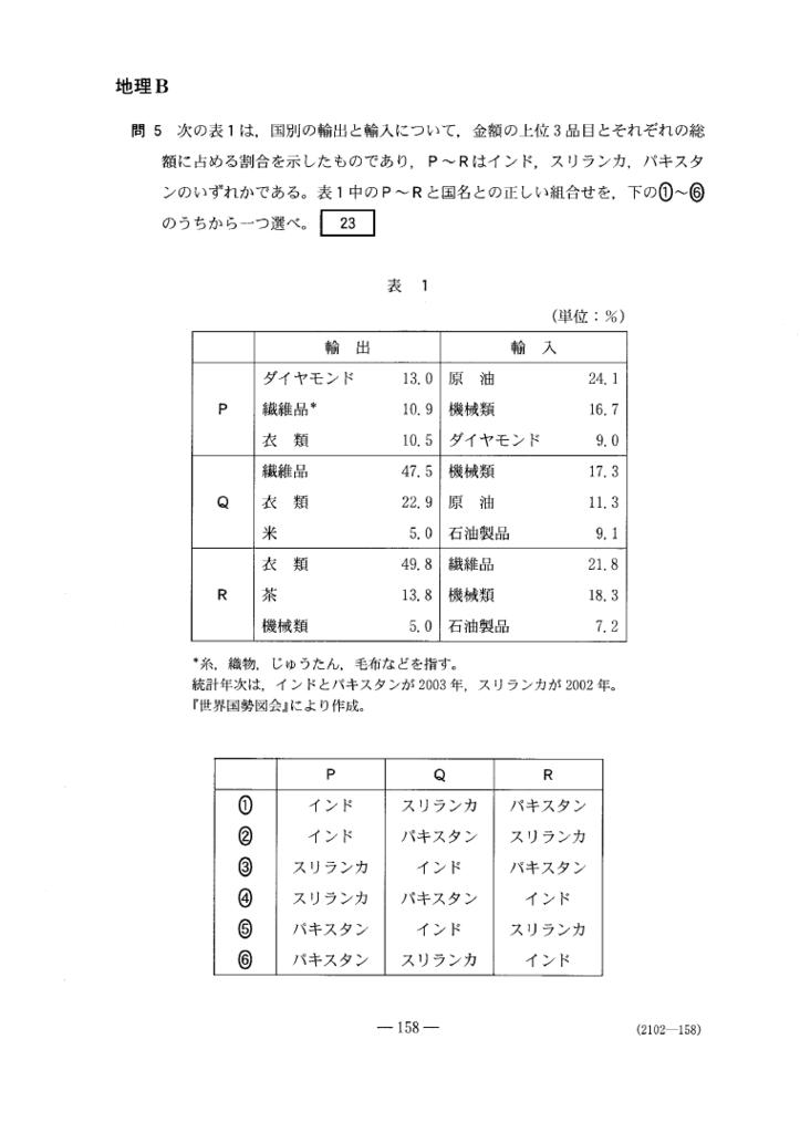 f:id:RUTAKASU:20170210023400p:plain