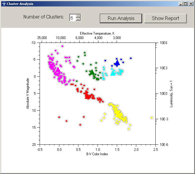 JMSL radar chart