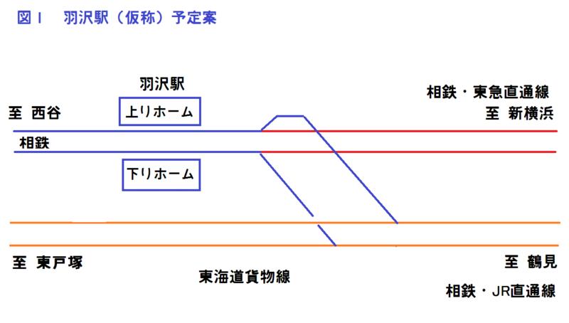 f:id:RailLink:20160619001625j:plain