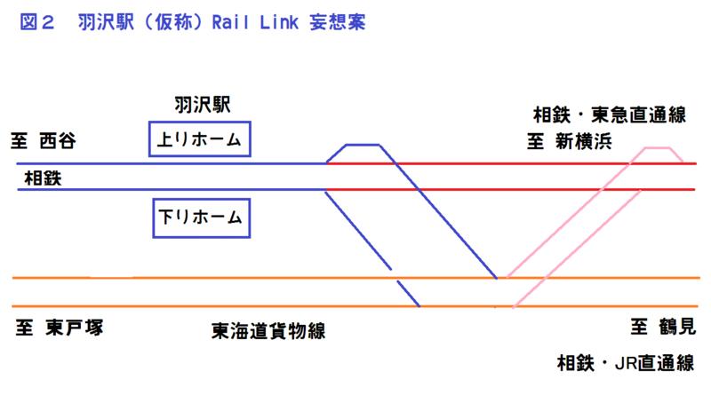 f:id:RailLink:20160619001626j:plain