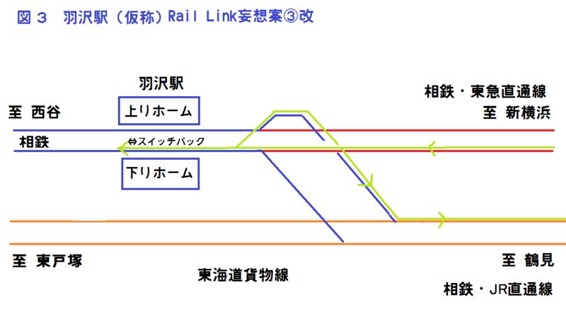 f:id:RailLink:20160619223657j:plain