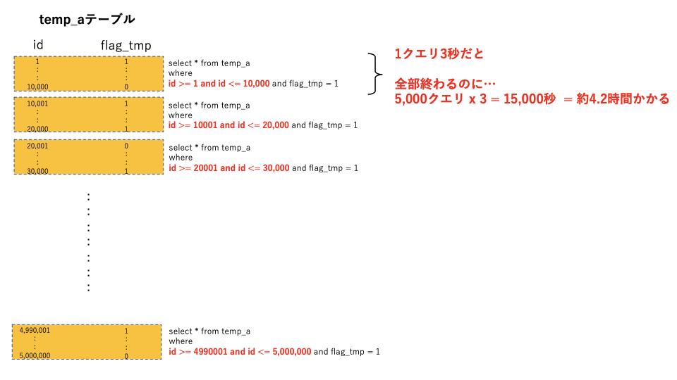f:id:Rakuma:20200712172853p:plain