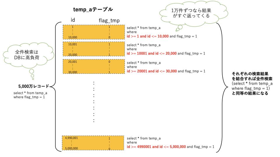 f:id:Rakuma:20200726214829p:plain