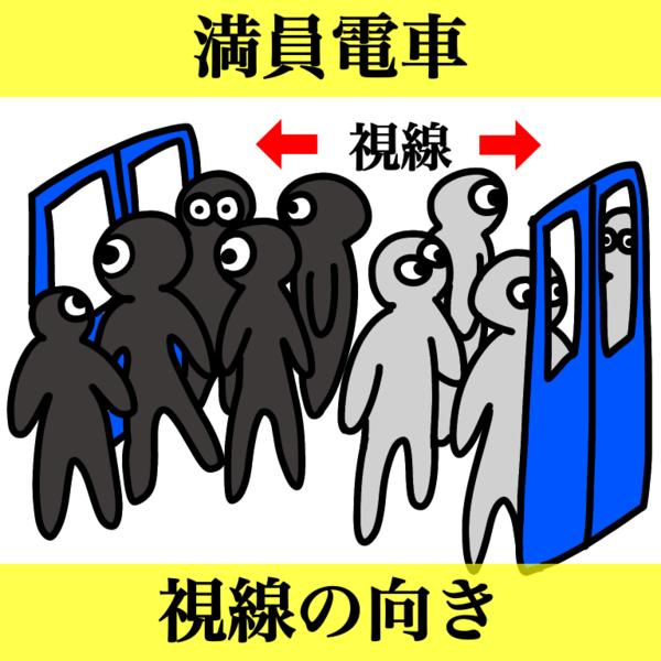 満員電車で目線が合わないように立つマナールール