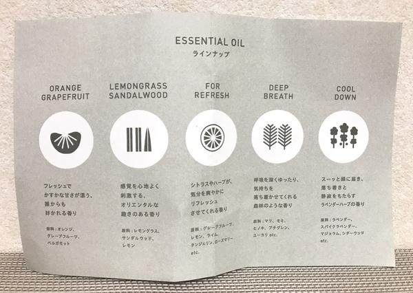 ニトリとアットアロマのコラボのアロマオイルスターターセットの香り5種類