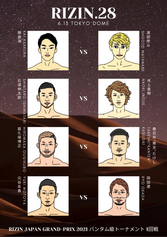 RIZIN28東京ドーム大会のバンタム級トーナメント1回戦の対戦カードポスター