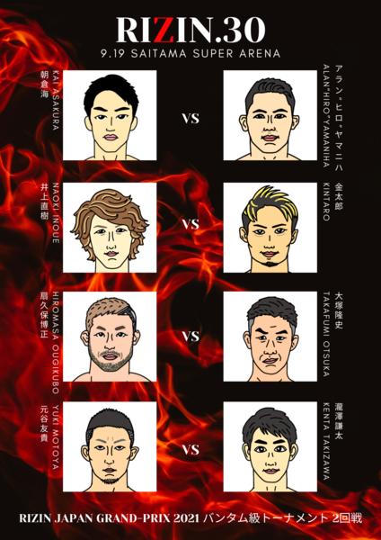 RIZINバンタム級トーナメント2021 ニ回戦 似顔絵ポスター対戦カード表