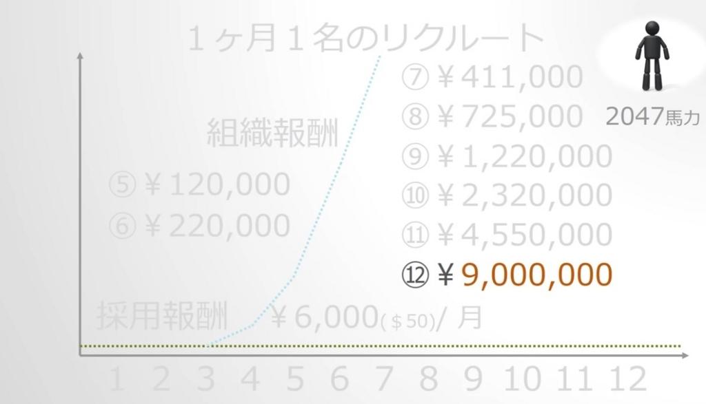 f:id:Ranunculus_works:20170626133710j:plain