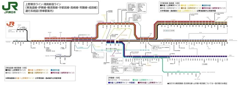 図 路線 東京 上野 ライン