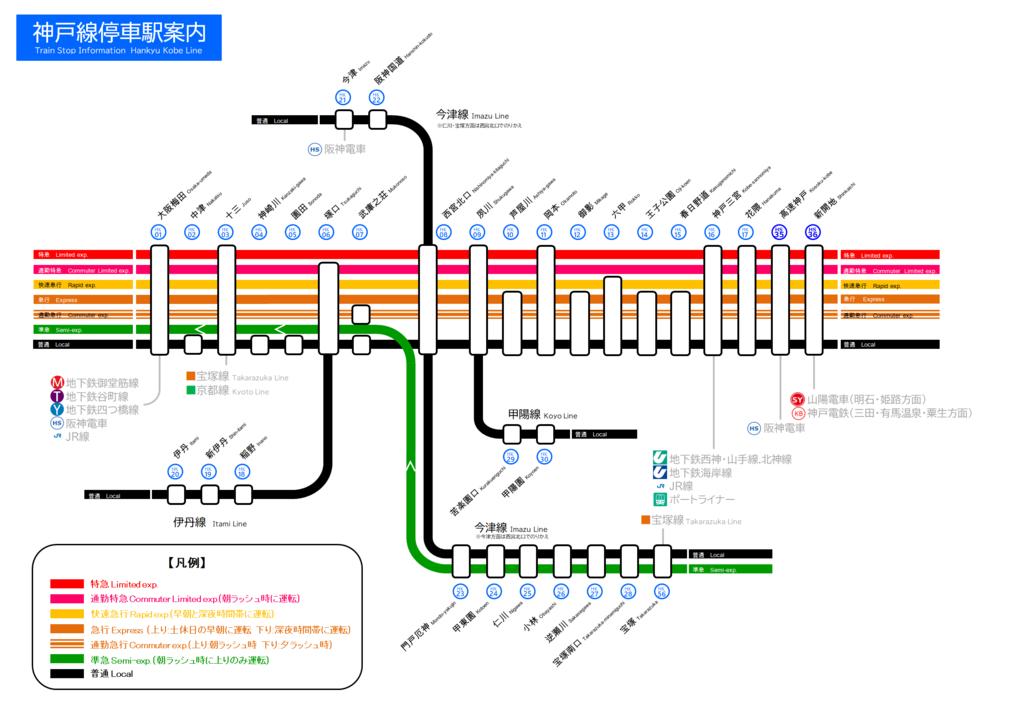 f:id:Rapid_Express_KobeSannomiya:20210605110413p:plain