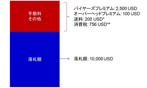 f:id:Raretsu:20210623223108p:plain