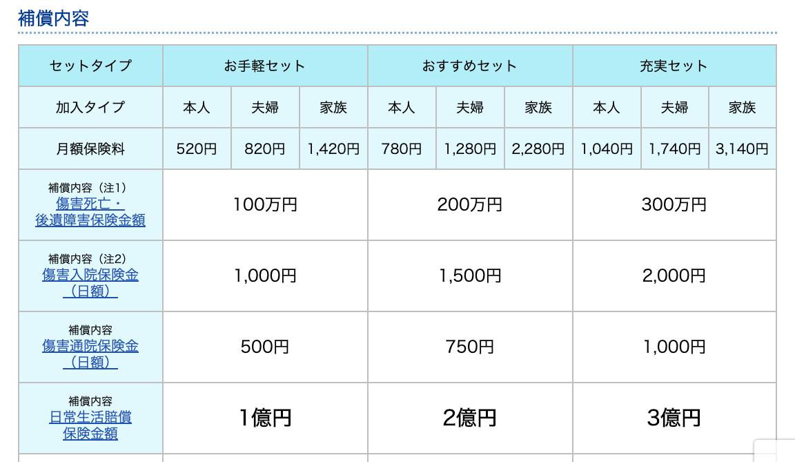 f:id:Rawang:20200614210657p:plain