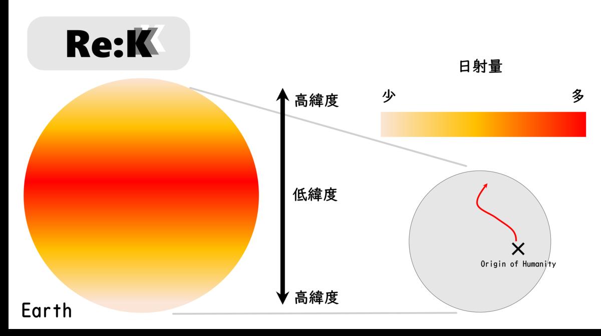 f:id:ReK2Science:20200904113127p:plain