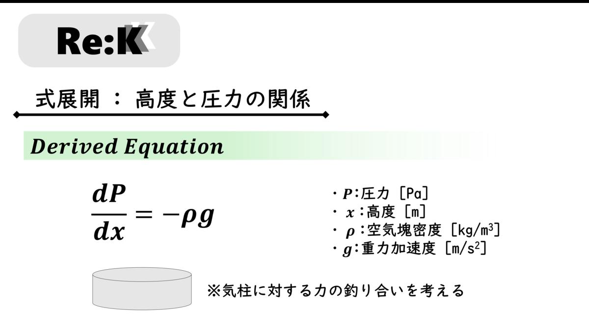 f:id:ReK2Science:20200908094429p:plain