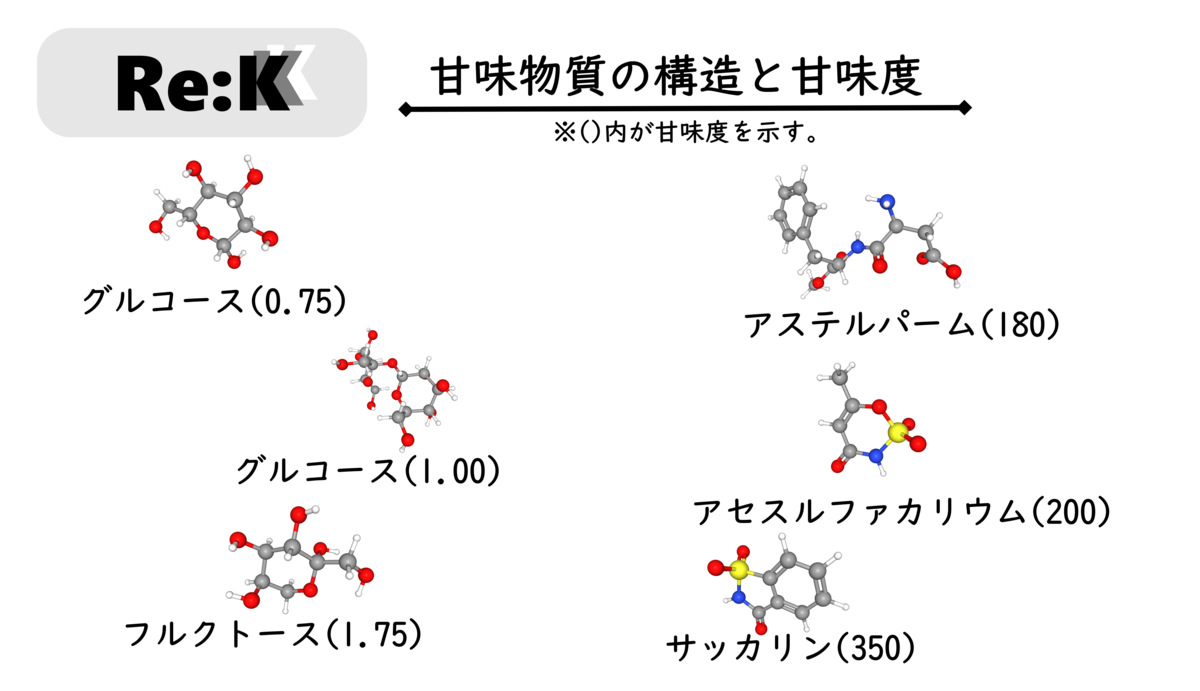 f:id:ReK2Science:20200910184803p:plain