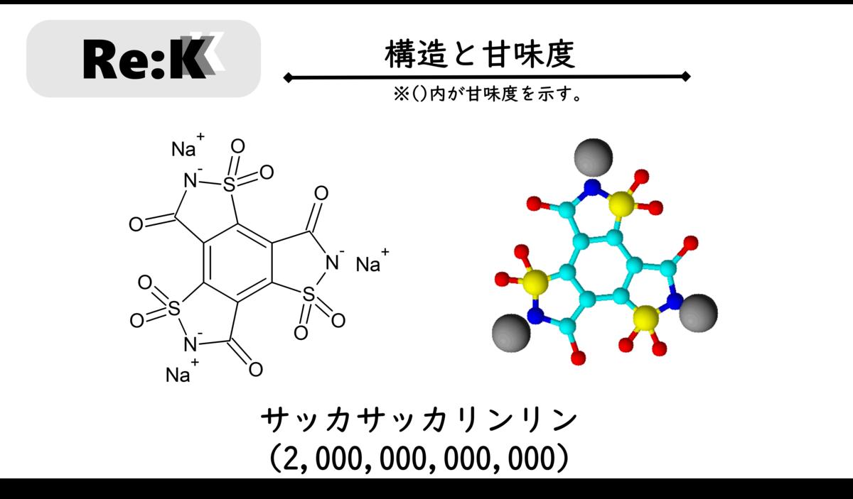 f:id:ReK2Science:20200910185646p:plain
