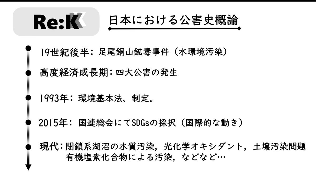f:id:ReK2Science:20200921155535p:plain