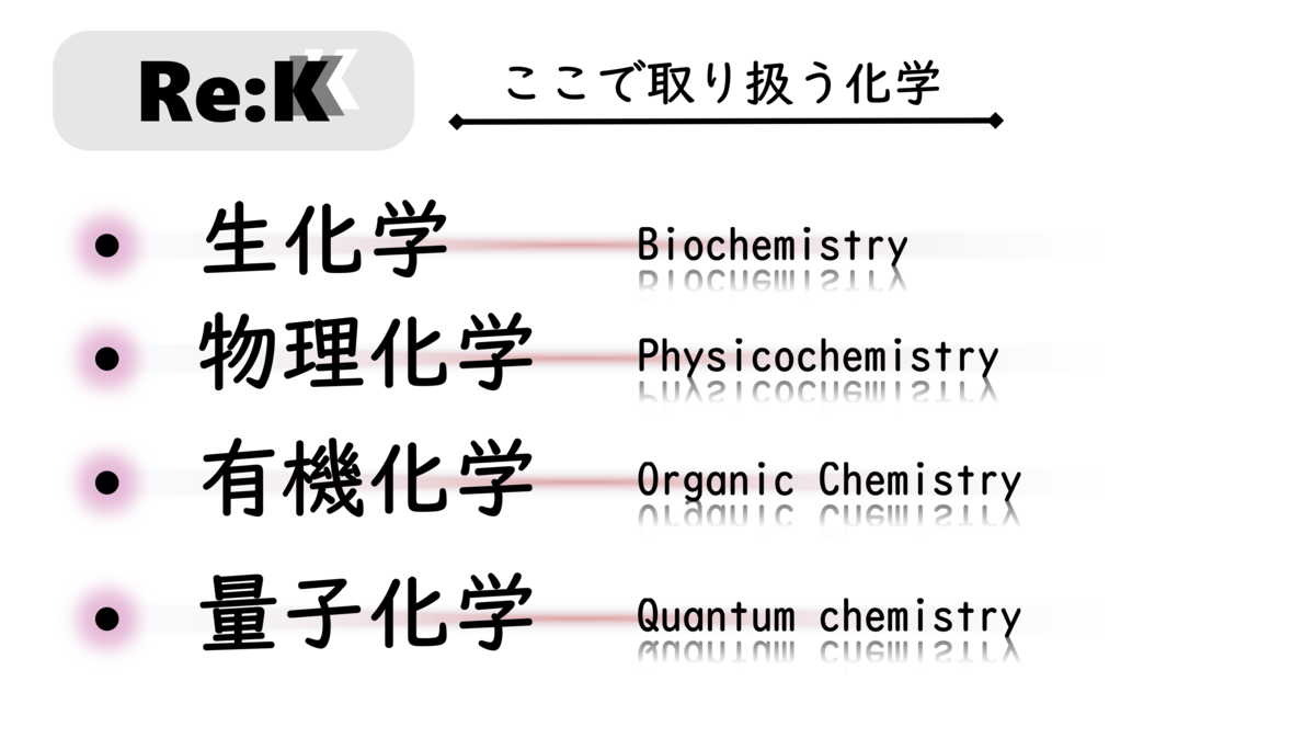 f:id:ReK2Science:20200922215438p:plain