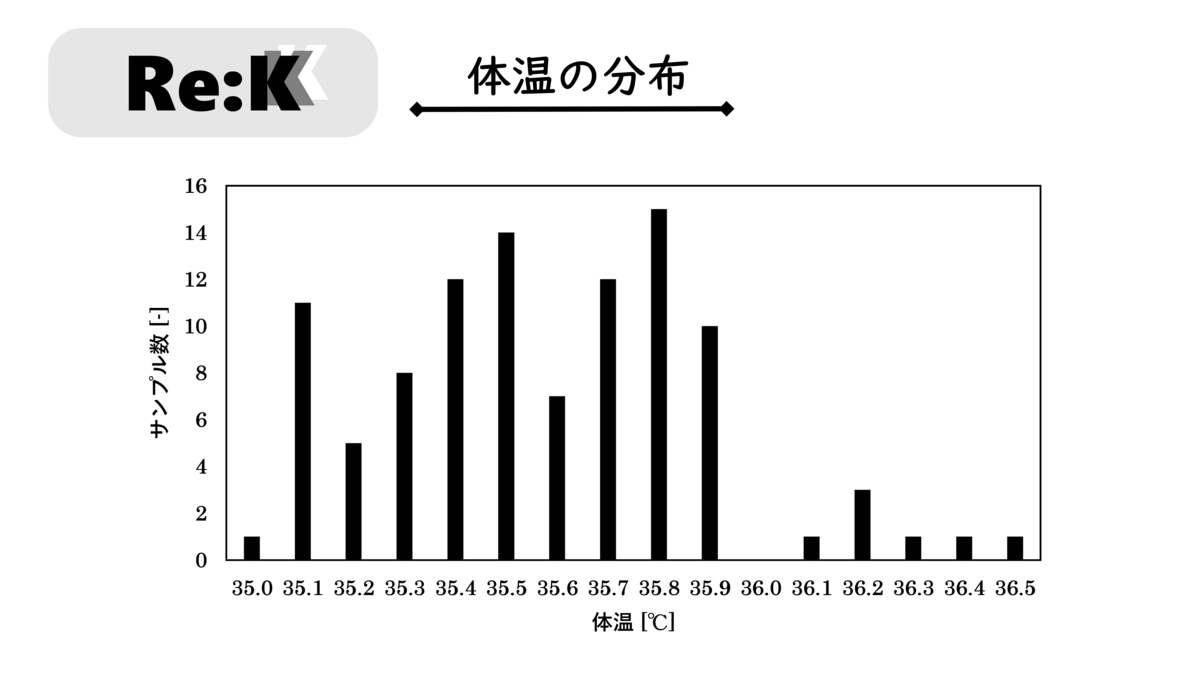 f:id:ReK2Science:20200924075942p:plain