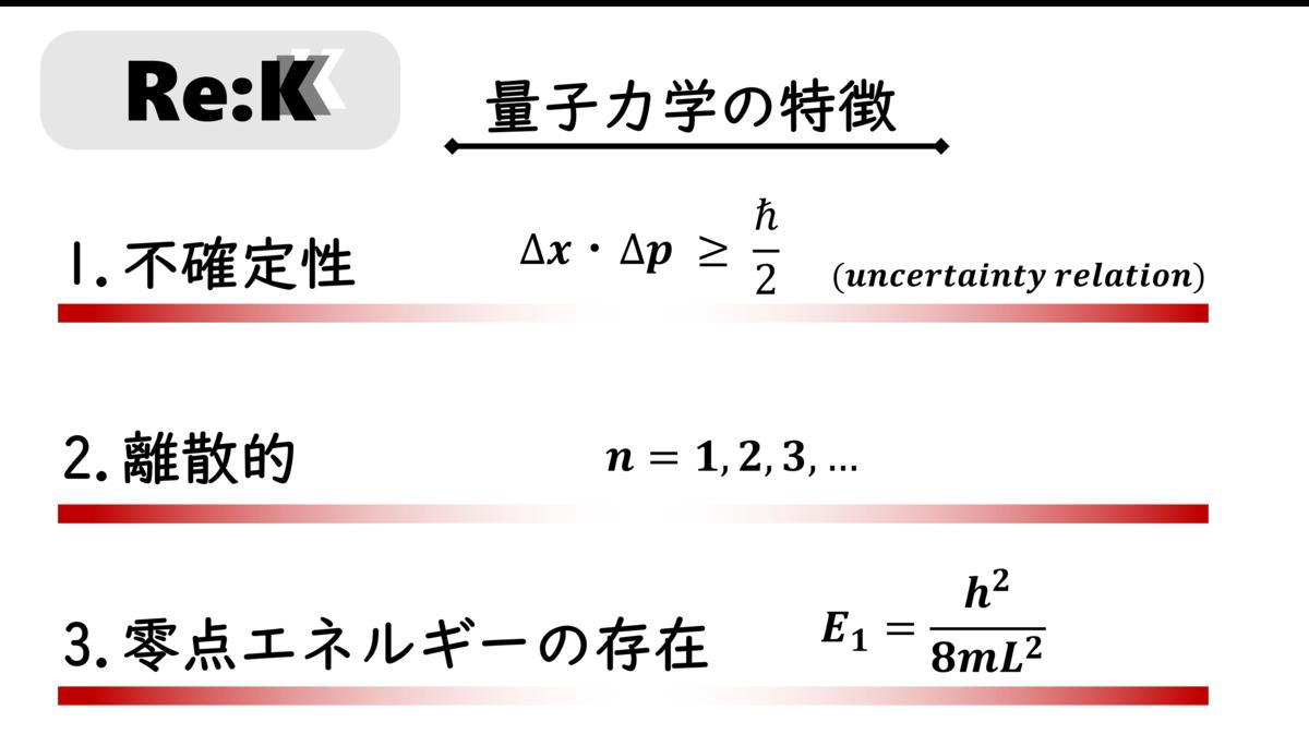 f:id:ReK2Science:20201008125011p:plain