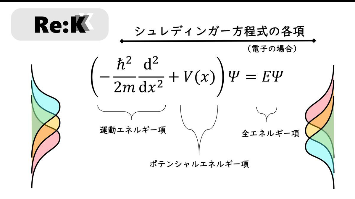 f:id:ReK2Science:20201009085752p:plain
