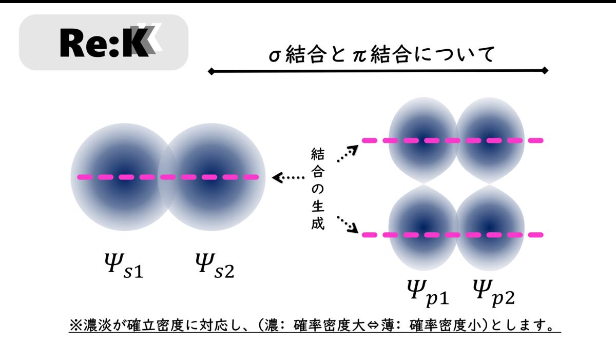 f:id:ReK2Science:20201009110055p:plain