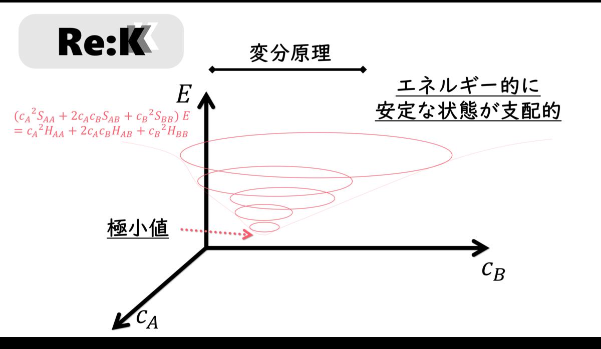 f:id:ReK2Science:20201013085609p:plain