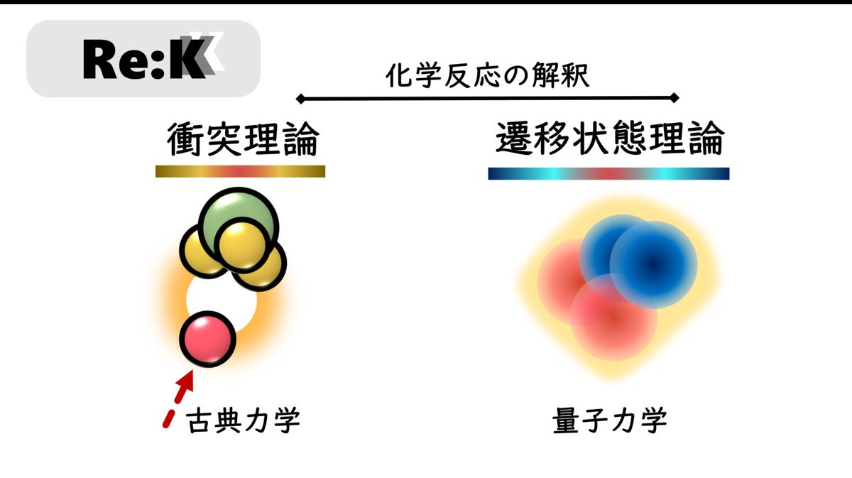 f:id:ReK2Science:20201015094228p:plain