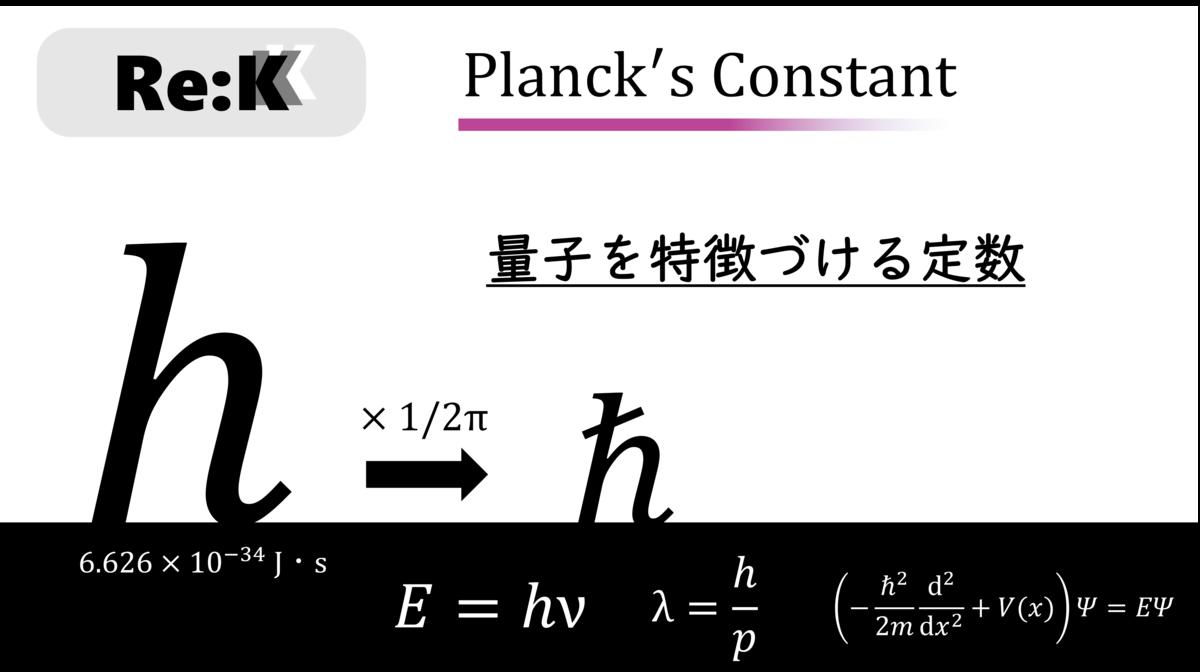 f:id:ReK2Science:20201015094350p:plain